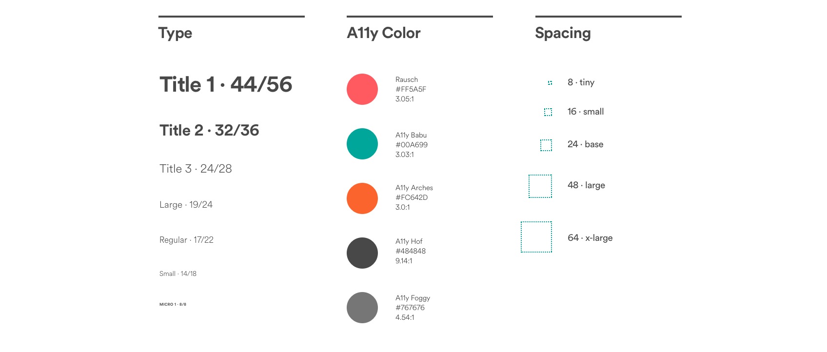 Airbnb Brand Guidelines