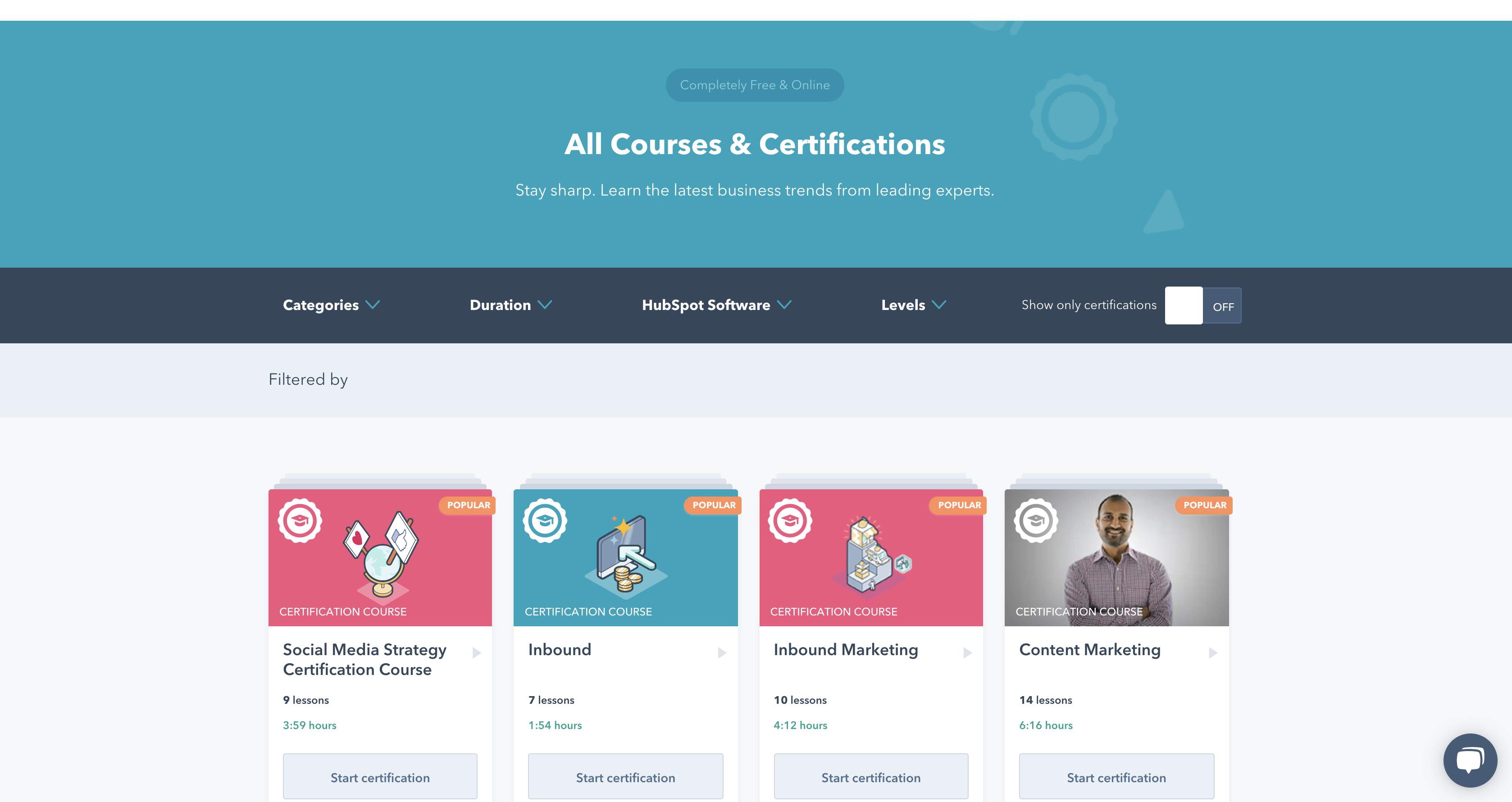 HubSpot Marketing Courses