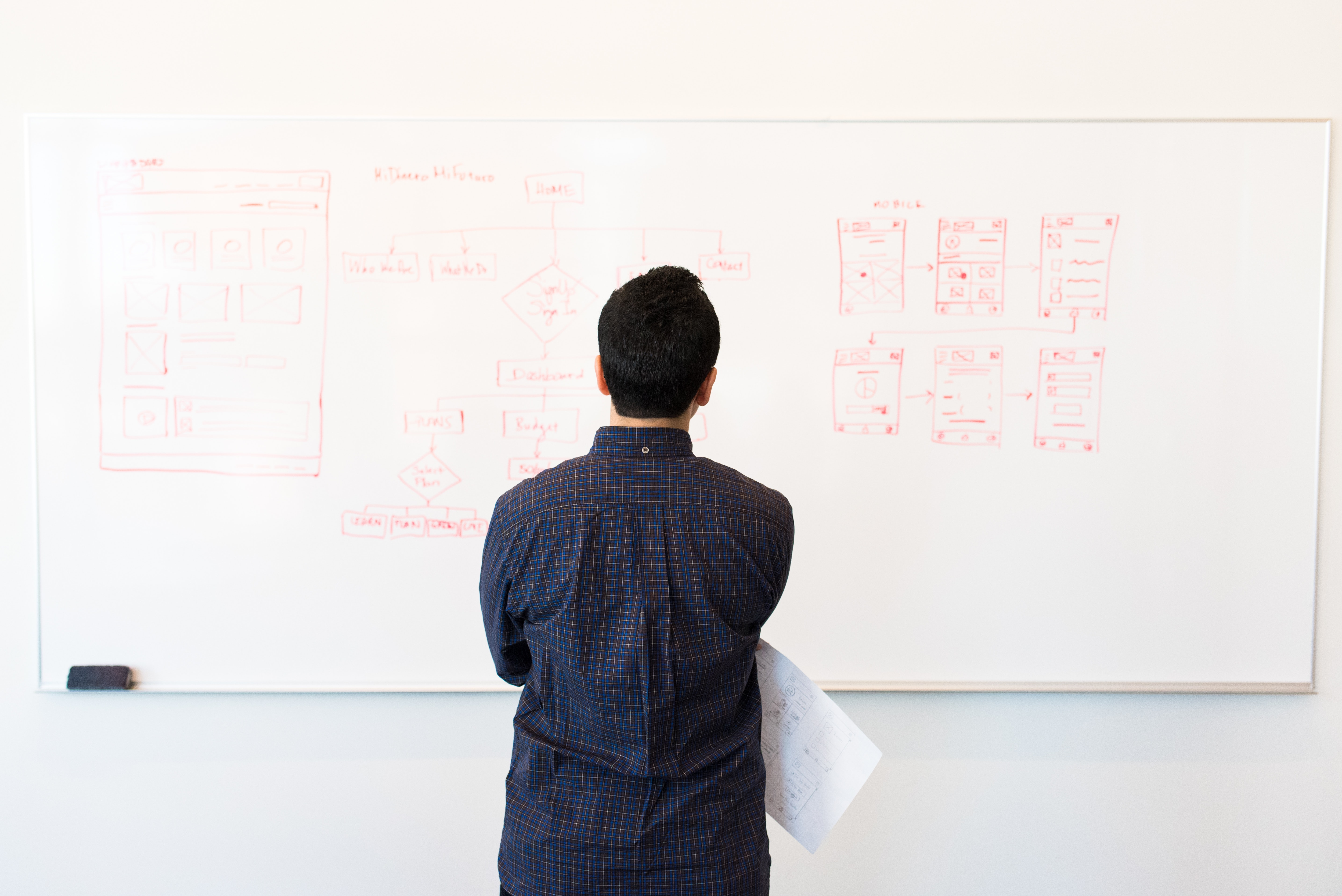 Three Things To Do Before You Start an A/B Test